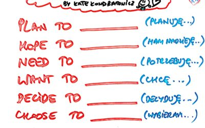Jak mówić o planach, decyzjach i chęciach?