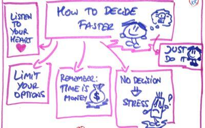 Jak szybciej podejmować decyzje? #PoradyKate